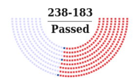 H.R.7 Passes the House of Representatives!
